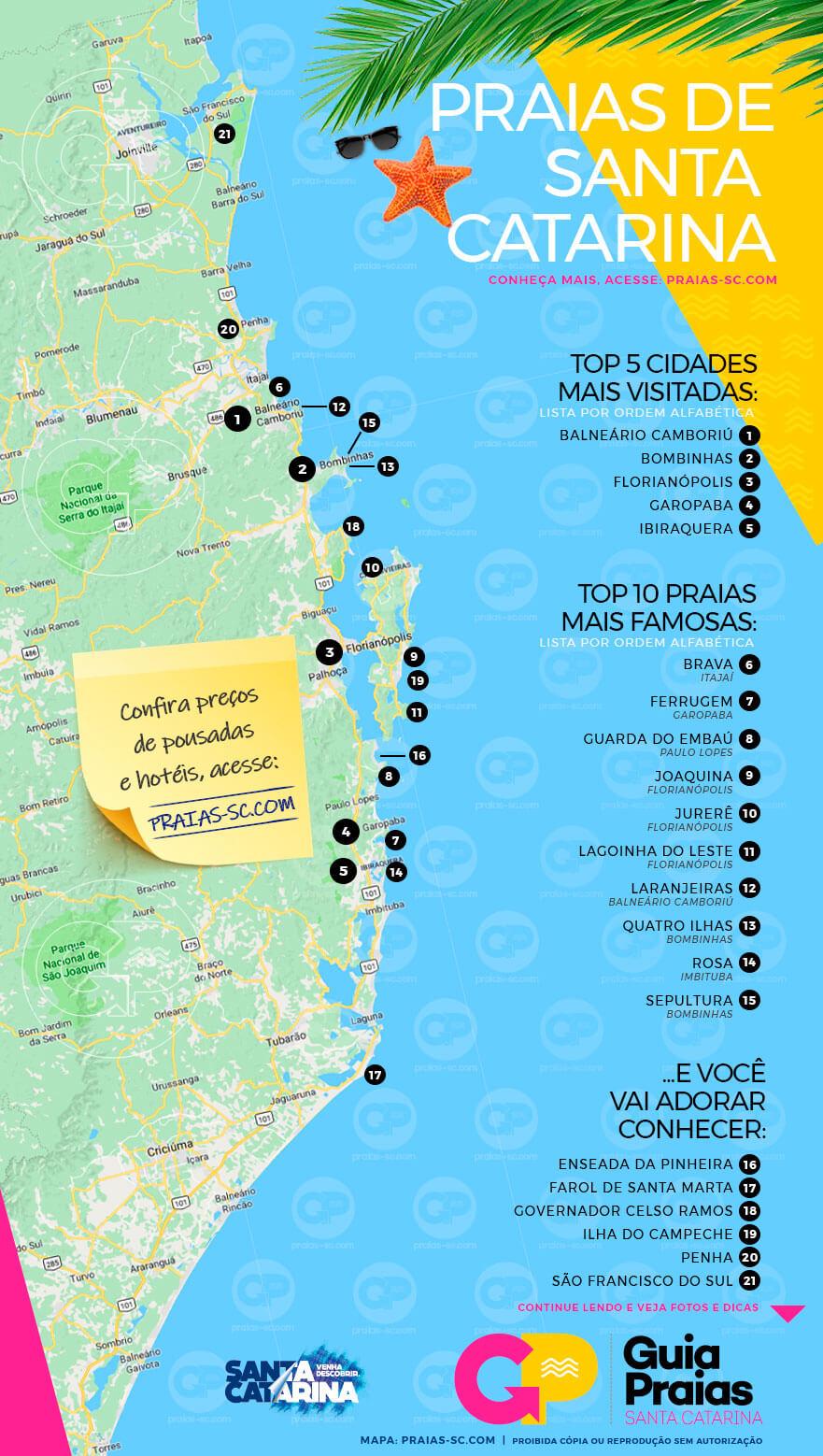 Mapa Melhores Praias Santa Catarina SC